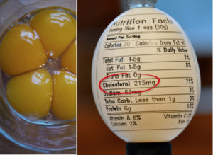 How Much Cholesterol In An Egg